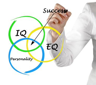 Emotional Intelligence- the Hidden Key to Success